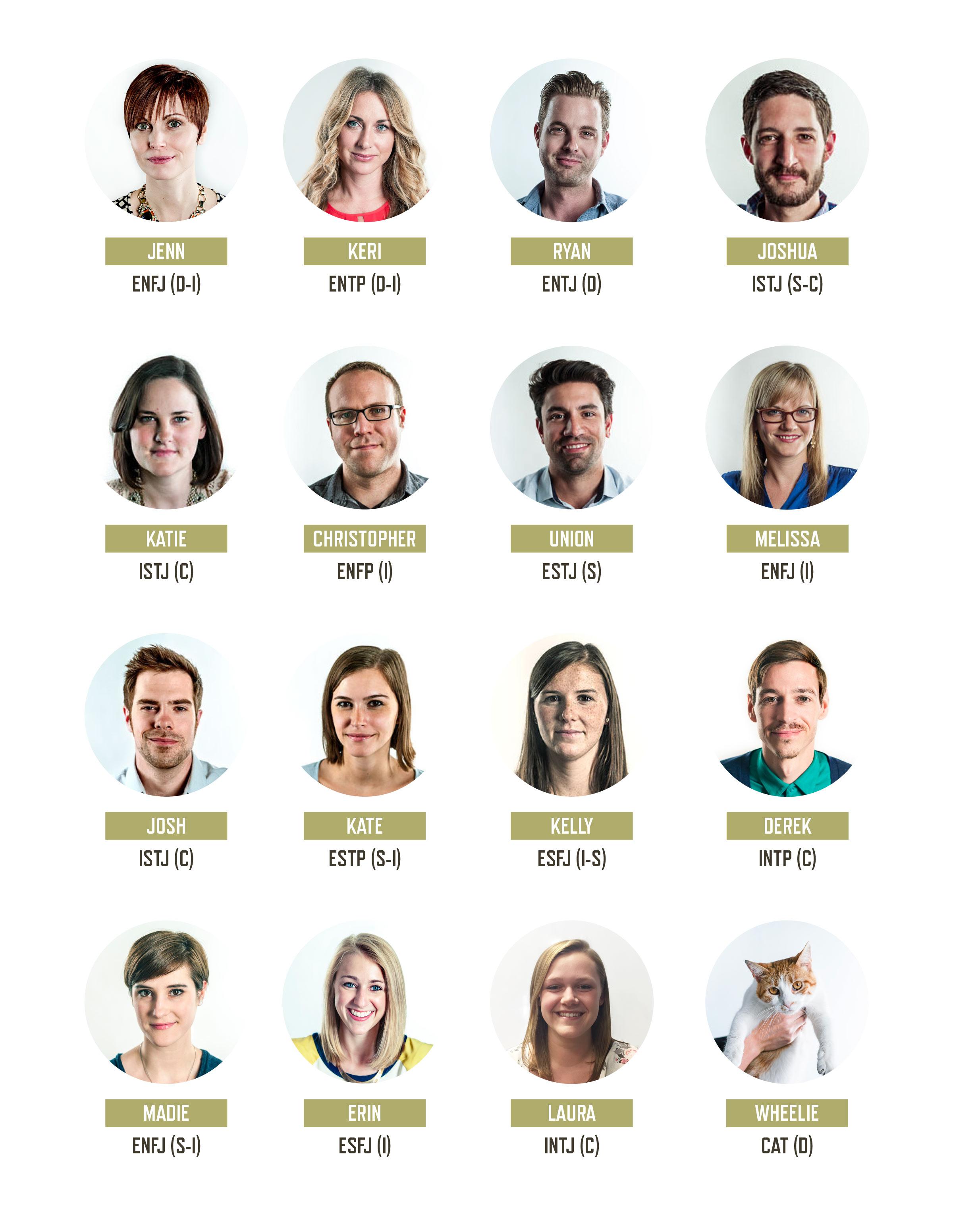 Pivot Marketing takes personality tests